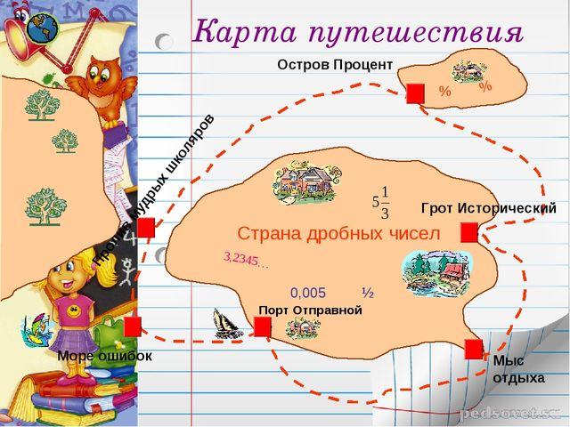 Карта путешествия Страна дробных чисел Порт Отправной Море ошибок Пролив мудр...