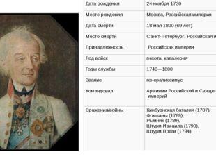 Дата рождения 24 ноября1730 Месторождения Москва,Российская империя Дата с