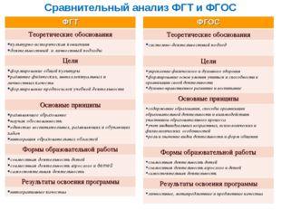 Сравнительный анализ ФГТ и ФГОС ФГОС Теоретические обоснования системно-деяте