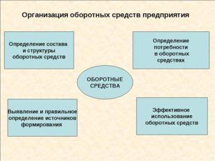 Организация оборотных средств предприятия ОБОРОТНЫЕ СРЕДСТВА Определение сост