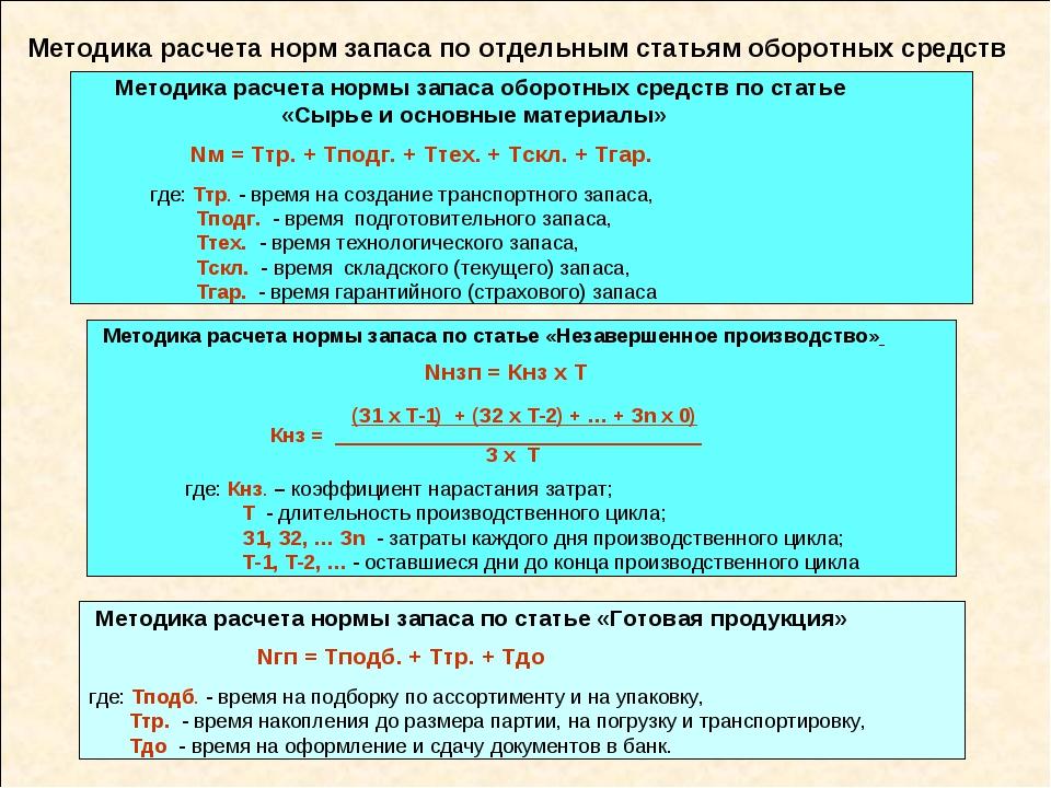 Методика расчета норм запаса по отдельным статьям оборотных средств Методика...