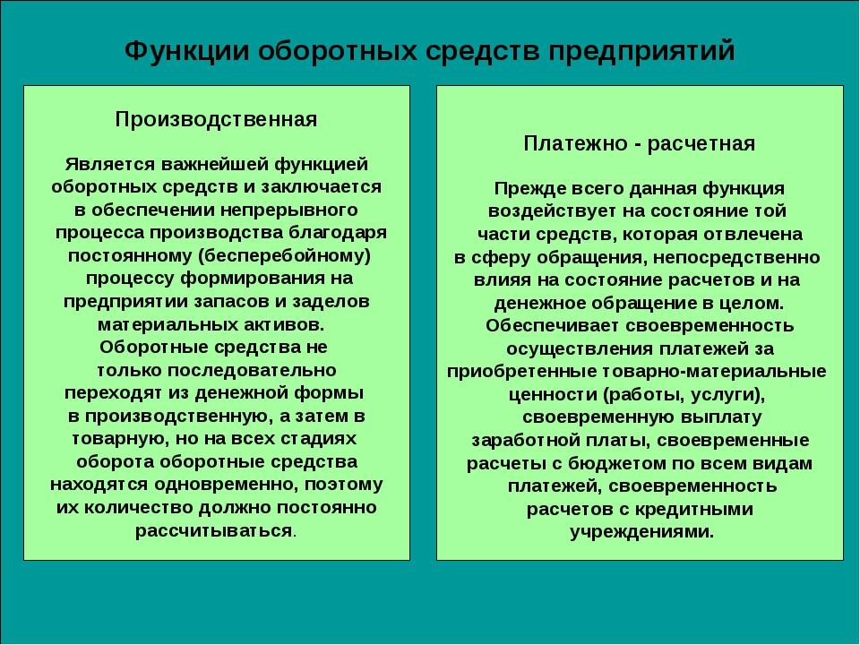 Функции оборотных средств предприятий Производственная Является важнейшей фун...