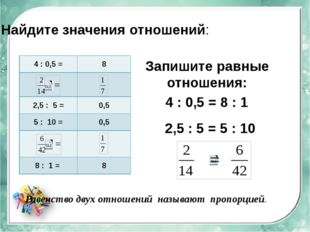 Найдите значения отношений: Запишите равные отношения: 4 : 0,5 = 8 : 1 2,5 :