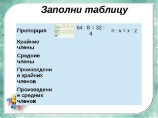 Заполни таблицу Пропорция 64:8=32:4 n:v=x:z Крайние члены  Средние члены  П