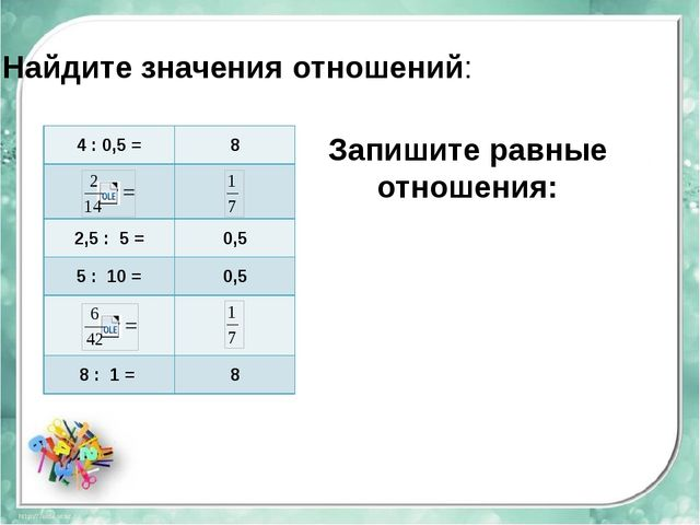 Найдите значения отношений: Запишите равные отношения: 4 :0,5 = 8 2,5 : 5 = 0...