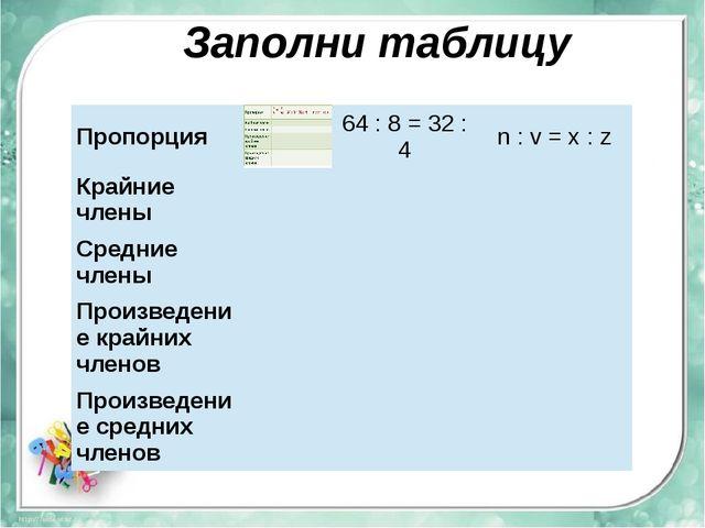 Заполни таблицу Пропорция 64:8=32:4 n:v=x:z Крайние члены  Средние члены  П...