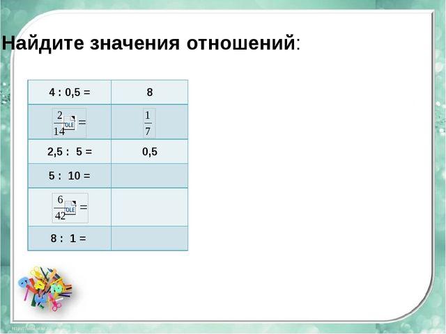 Найдите значения отношений: 4 :0,5 = 8 2,5 : 5 = 0,5 5 : 10 = 8 :1 =