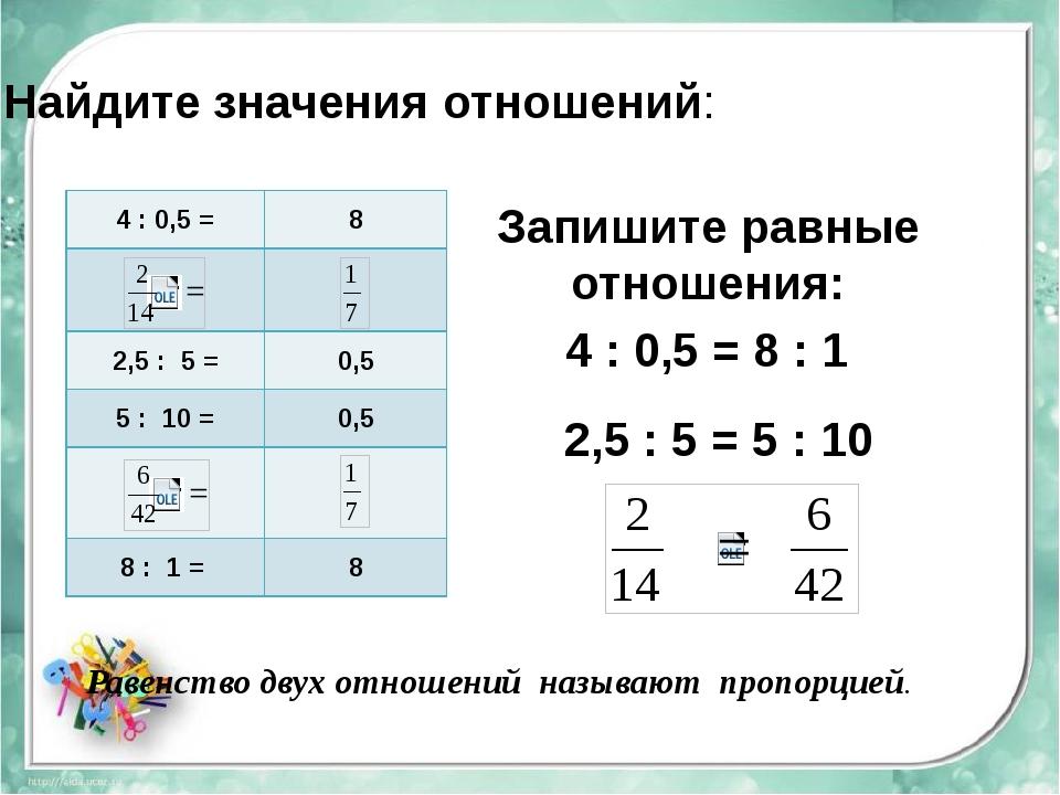 Найдите значения отношений: Запишите равные отношения: 4 : 0,5 = 8 : 1 2,5 :...