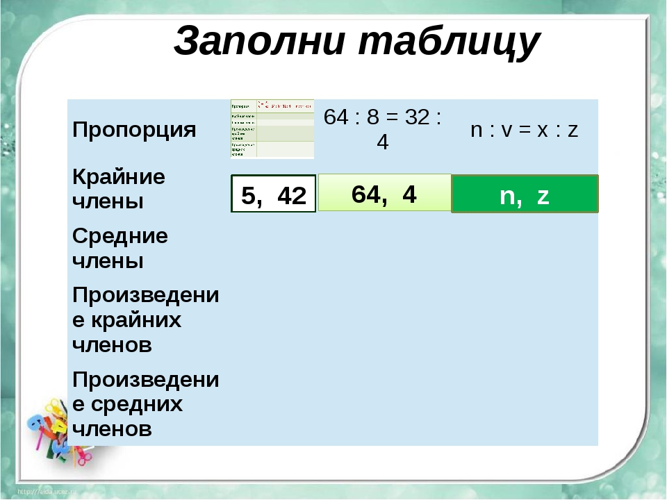 Заполни таблицу 5, 42 64, 4 n, z Пропорция 64:8=32:4 n:v=x:z Крайние члены ...