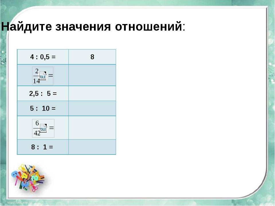 Найдите значения отношений: 4 :0,5 = 8 2,5 : 5 = 5 : 10 = 8 :1 =