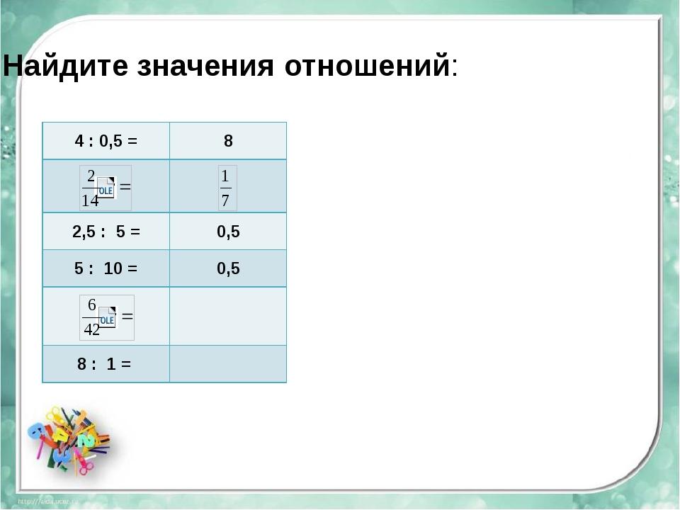Найдите значения отношений: 4 :0,5 = 8 2,5 : 5 = 0,5 5 : 10 = 0,5 8 :1 =