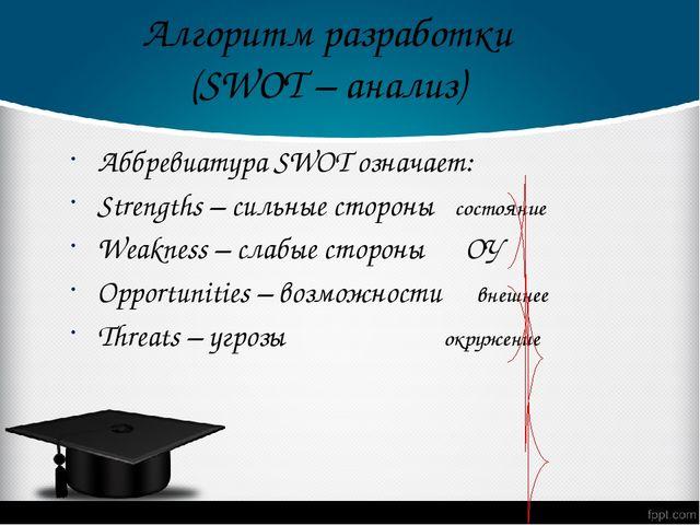 Алгоритм разработки (SWOT – анализ) Аббревиатура SWOT означает: Strengths – с...