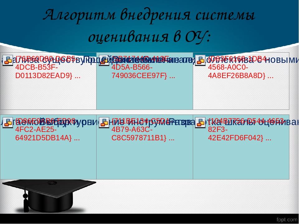 Алгоритм внедрения системы оценивания в ОУ: