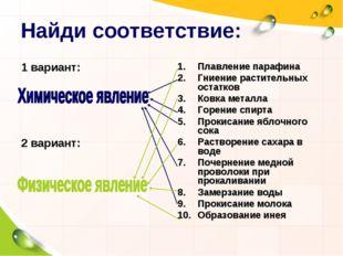 Найди соответствие: 1 вариант: 2 вариант: Плавление парафина Гниение растител