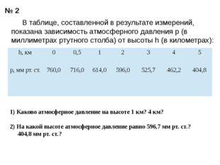 № 2 В таблице, составленной в результате измерений, показана зависимость атм