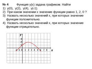 Функция у(х) задана графиком. Найти 1) у(0), у(2), у(4), у(-1). 2) При каком