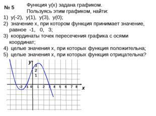 Функция у(х) задана графиком. Пользуясь этим графиком, найти: 1) у(-2), у(1)
