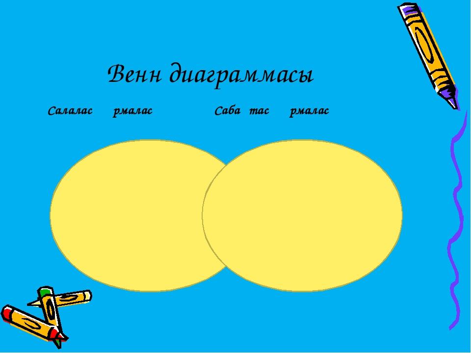 Венн диаграммасы Салалас құрмалас Сабақтас құрмалас