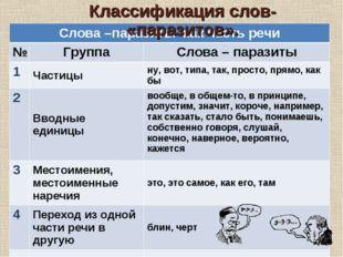 * Классификация слов- «паразитов». Слова –паразиты как часть речи №ГруппаС