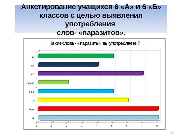 Анкетирование учащихся 6 «А» и 6 «Б» классов с целью выявления употребления с...