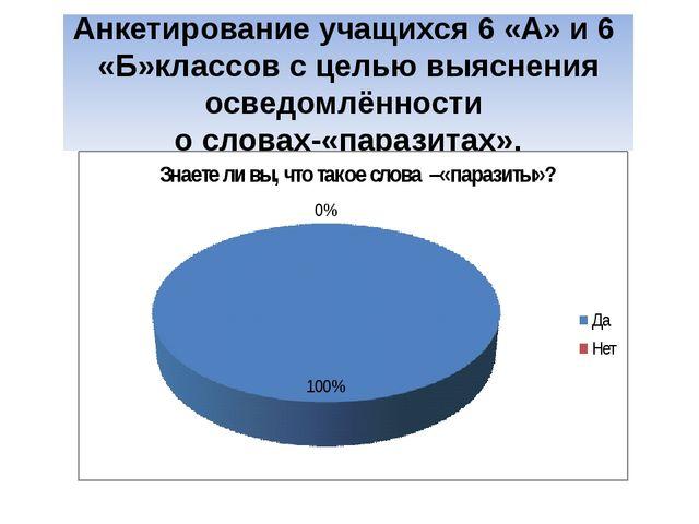 Анкетирование учащихся 6 «А» и 6 «Б»классов с целью выяснения осведомлённости...