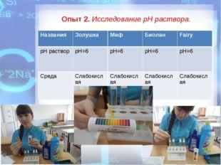 Опыт 2. Исследование pH раствора. НазванияЗолушкаМифБиоланFairy pH раство
