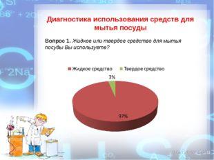 Диагностика использования средств для мытья посуды Вопрос 1. Жидкое или тверд