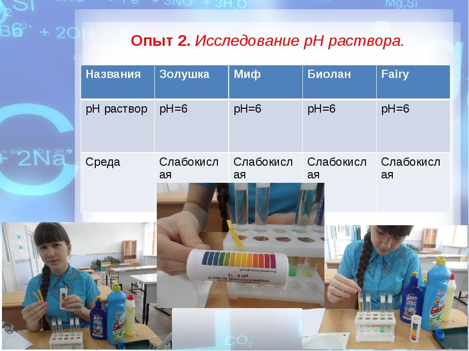 Опыт 2. Исследование pH раствора. НазванияЗолушкаМифБиоланFairy pH раство...