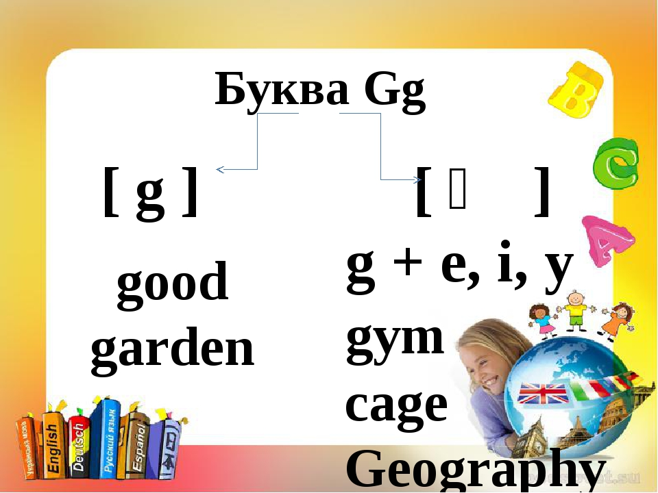 Буква Gg [ g ] [ ʤ ] g + e, i, y gym cage Geography good garden