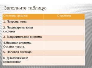 Заполните таблицу: Система органов Строение 1. Покровы тела 2. Пищеварительна