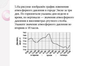 5.На рисунке изображён график изменения атмосферного давления в городе Энске