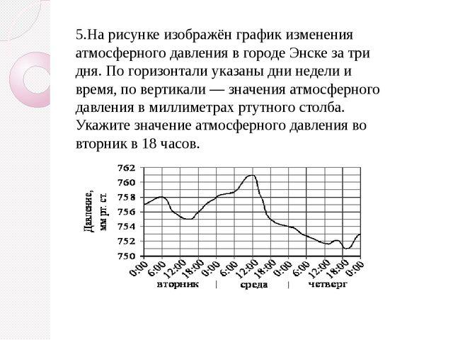 5.На рисунке изображён график изменения атмосферного давления в городе Энске...