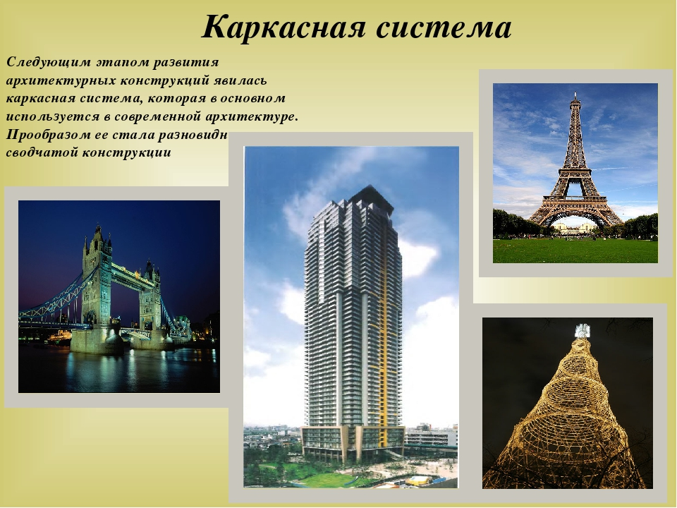 Каркасная система Следующим этапом развития архитектурных конструкций явилась...