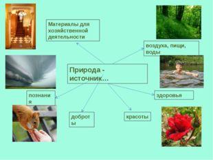 Природа - источник… воздуха, пищи, воды здоровья красоты доброты познания Мат