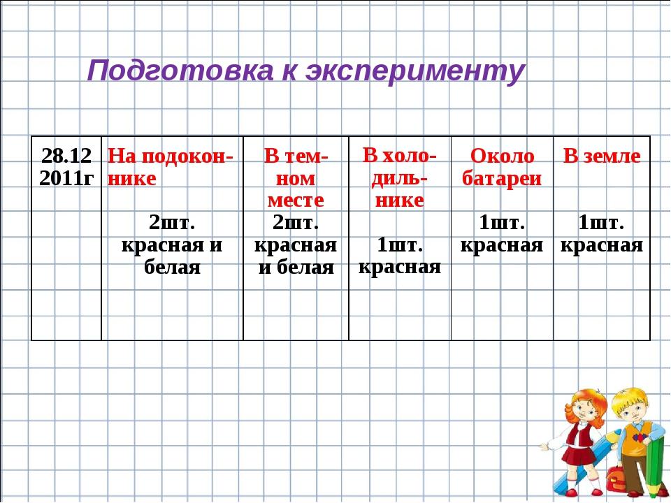 Подготовка к эксперименту 28.12 2011гНа подокон-нике 2шт. красная и белаяВ...