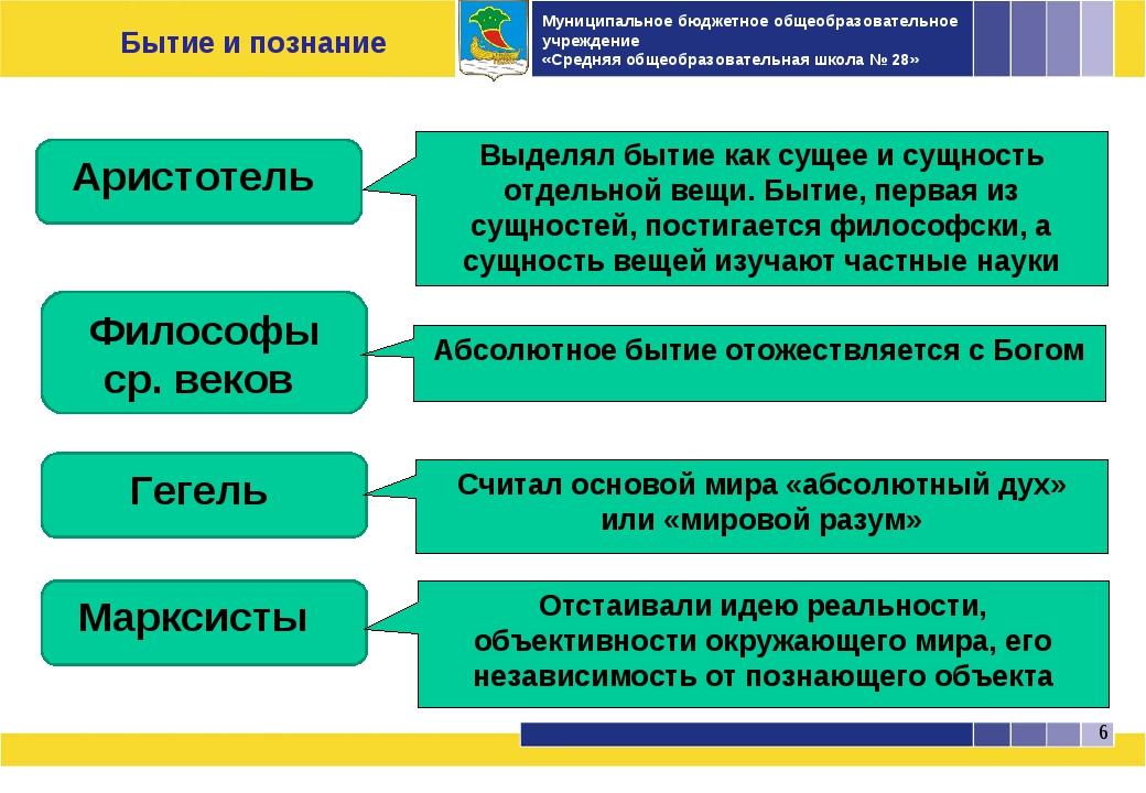 Бытие и познание * Муниципальное бюджетное общеобразовательное учреждение «Ср...