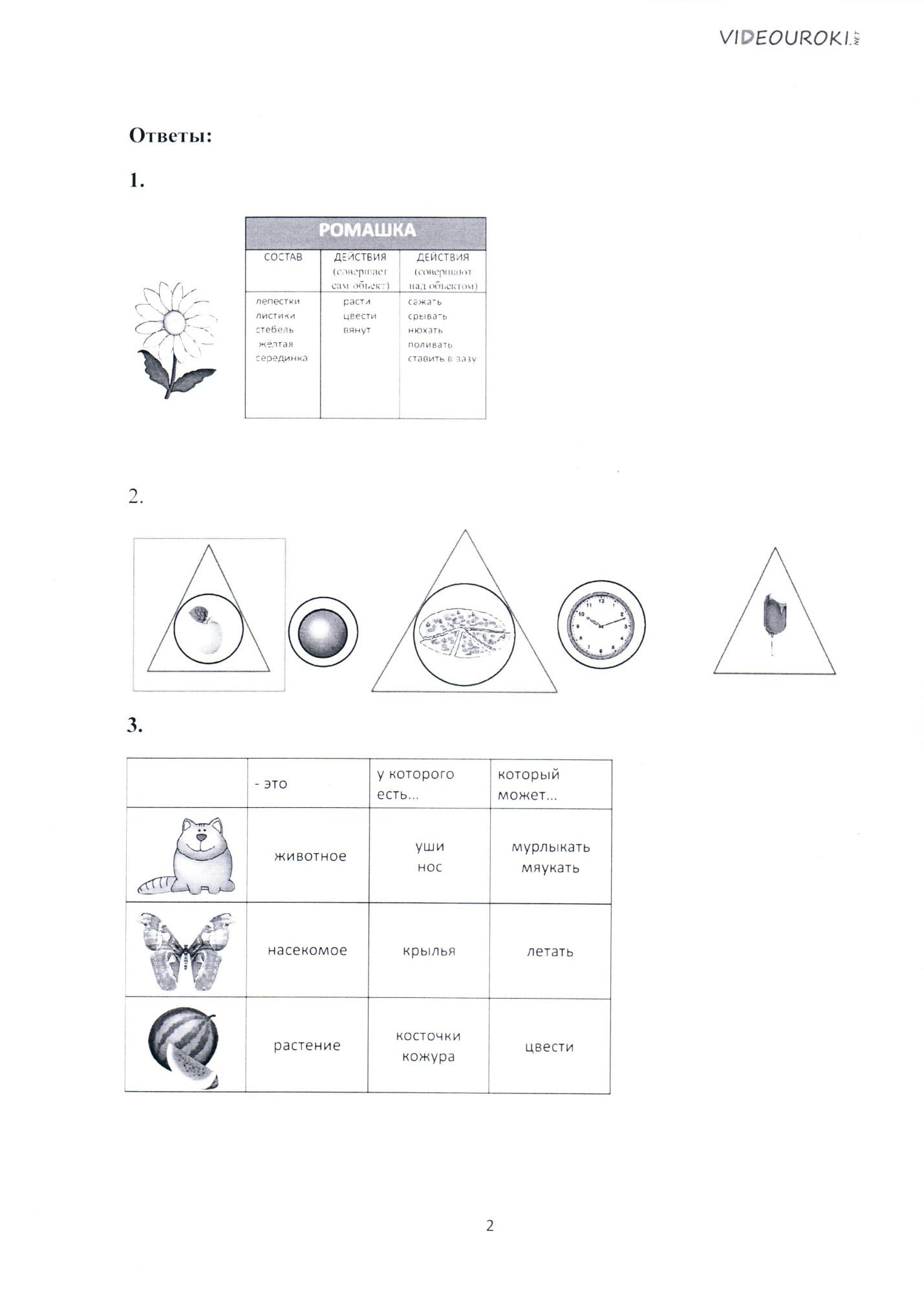 инструкционные карты по технологии сервировка стола к завтраку 5 класс симоненко
