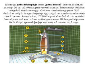 Шойынды домна пештерінде алады. Домна пешінің биіктігі 25-30м, екі диаметрі 6