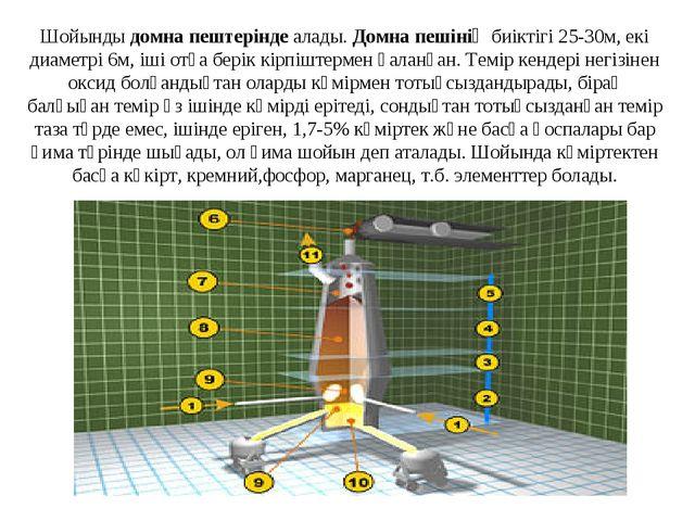 Шойынды домна пештерінде алады. Домна пешінің биіктігі 25-30м, екі диаметрі 6...