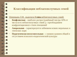Классификации неблагополучных семей Шипицына Л.М. выделила 3 типа неблагополу
