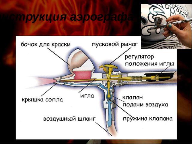 Конструкция аэрографа