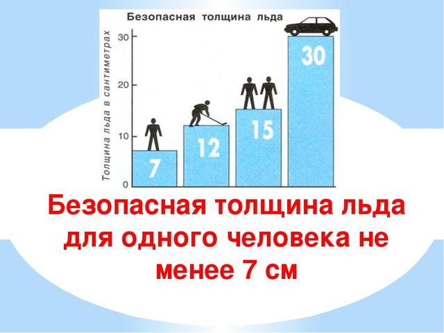 Безопасная толщина льда для одного человека не менее 7 см
