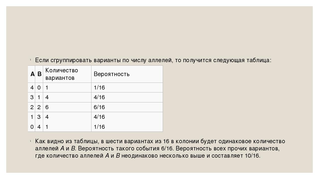 Если сгруппировать варианты по числу аллелей, то получится следующая таблица...