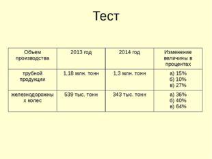 Тест Объем производства 2013 год 2014 год Изменение величины в процентах труб