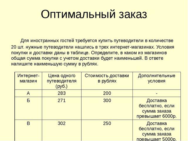 Оптимальный заказ Для иностранных гостей требуется купить путеводители в коли...