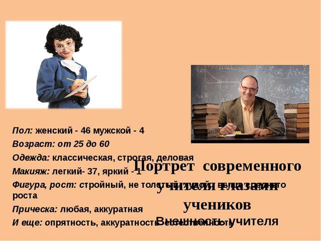 Портрет современного учителя глазами учеников Внешность учителя Пол: женский...