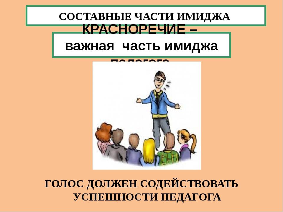СОСТАВНЫЕ ЧАСТИ ИМИДЖА КРАСНОРЕЧИЕ – важная часть имиджа педагога. ГОЛОС ДОЛЖ...