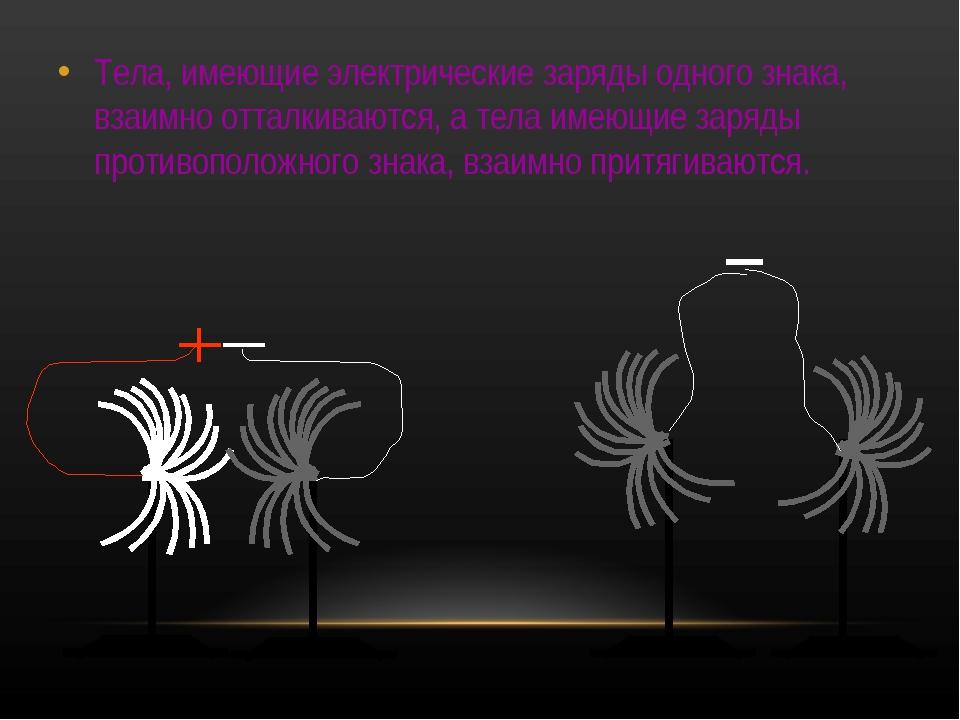 Тела, имеющие электрические заряды одного знака, взаимно отталкиваются, а тел...