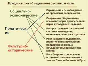 Культурно- исторические Предпосылки объединения русских земель Распространени