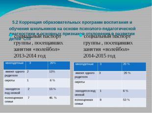 5.2 Коррекция образовательных программ воспитания и обучения школьников на о